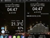 上環へ - 香港貧乏旅日記 時々レスリー・チャン
