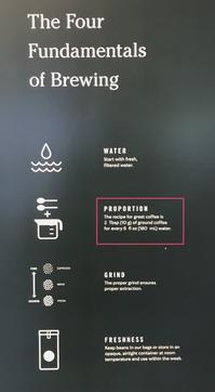 スタバの基本的な珈琲豆の分量 - 幾星霜