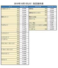 料金改定のお知らせ - タイ古式マッサージ アユタヤのキャンペーン情報
