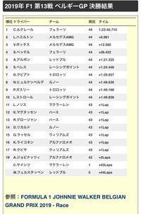 ルクレール 初優勝キタ〜〜 - 妄想旅