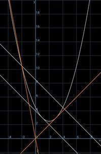 理解には段階がある≪3≫ - 齊藤数学教室「算数オリンピックの旅」を始めませんか?