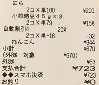 今日のお買い物(食費と交通費)にPayPayで節約 - ブツヨク日和-年収300万円で目指せ丁寧な暮らし