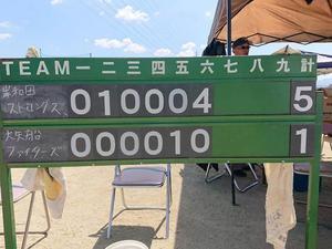 第19回富田林ロータリークラブ旗争奪少年軟式野 第6日目 - 大阪府富田林少年軟式野球連盟です。