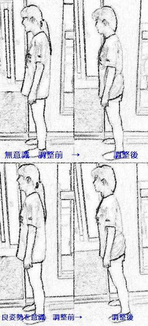 Before・After その2 - さくら徒然日記