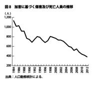 日本は本当によくなっている。(テレビの嘘) - 佐藤勇太のブログ