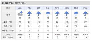 金曜日から週末は台風17号で雨と暴風。 - 沖縄の風