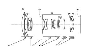 キヤノンが35ミリ判ミラーレスカメラ用望遠ズームの特許を出願 - 徒然なるままに