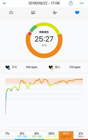 マラソン4時間トレーニング #55 「40分 ゆっくり」 - ( … > Z_ ̄∂