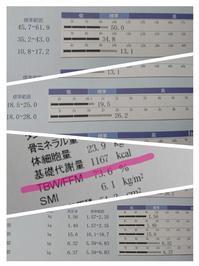 残酷なデータとついていけない身体 - on-CO&CHI-cin 温故知新2