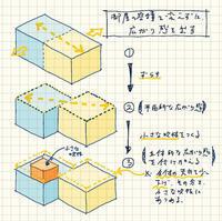 広がり感をつくる設計ポイント - 加藤淳一級建築士事務所の日記