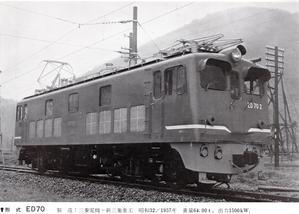 客車暖房が電気による方法が検討された頃 中編 - 鉄道ジャーナリスト blackcatの鉄道技術昔話