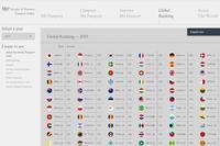 世界最強のジャパンパスポート!日本人のフリをする中国人の友達の話 - ブックブログ