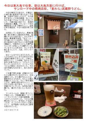 今日は東大島で仕事、昼は大島方面に行けば、サンロード中の橋商店街、「麦わら」武蔵野うどん。