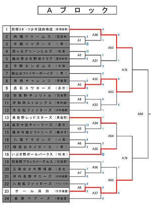 第19回富田林ロータリークラブ旗争奪少年軟式野球  12日目終了時点でのトーナメント表です。 - 大阪府富田林少年軟式野球連盟です。