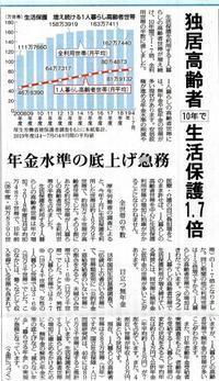高齢者が生活できない国になってきている - ながいきむら議員のつぶやき(日本共産党長生村議員団ブログ)