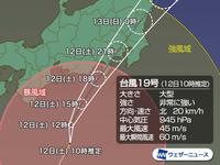 台風19号 Typhoon Hagibis - いぬのおなら