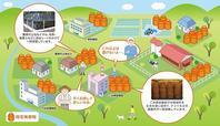 ⑥ 20.1 廃棄物の保管・処理 - すてきな農業のスタイル