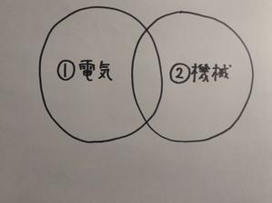 これからどう生きる? ~第3の領域を開拓する~ - シンセサイザーを作っちゃえ!!!