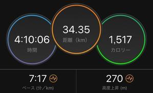 2回目の大阪マラソン試走 - My ブログ