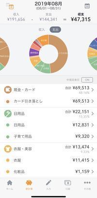 3年間で300万貯めるために - Goen06's Blog