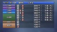 (児島12R)SG第66回ボートレースダービー優勝戦 - Macと日本酒とGISのブログ