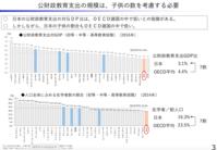 公財政教育支出の規模と子どもの数 - 大隅典子の仙台通信