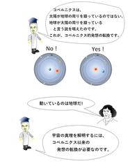 1発想の転換 - 素粒子から宇宙の構造までを司る公理の発見とその検証