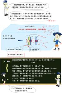 4電子遷移 - 素粒子から宇宙の構造までを司る公理の発見とその検証