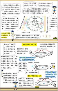 11スピンの理由 - 素粒子から宇宙の構造までを司る公理の発見とその検証