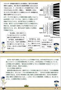 13二重スリット実験 - 素粒子から宇宙の構造までを司る公理の発見とその検証