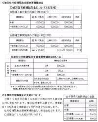 千葉県の「被災住宅修繕緊急支援事業費補助金」を支給するための補正予算が可決されました義援金も併せて受けられます - ながいきむら議員のつぶやき(日本共産党長生村議員団ブログ)