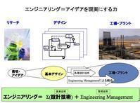 エンジニアリングとは統合力(インテグレーション能力)である - タイム・コンサルタントの日誌から
