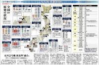 全国の原発の状況こちら原発取材班/東京新聞 - 瀬戸の風