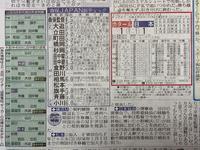 U-23アジア選手権 - 湘南☆浪漫
