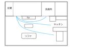 テレビの前が日常的な通路 (-1) - 幸せを育む家☆間取りで失敗しない!