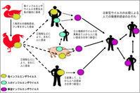 疫病 - LUZの熊野古道案内