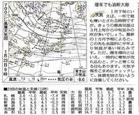 20200124 【異常気象】富士山の気温が異常 - 杉本敏宏のつれづれなるままに