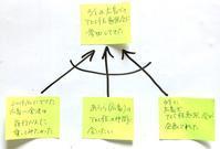 TOCfEを使った、簡単でシンプルな自己分析〜たった1分。今すぐできる〜 - 自分のいのちの守りかた〜私をひらく、声をあげる〜::Wen-Do 2