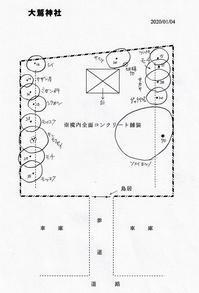 大鷲神社(大黒天社) - 社叢見守り隊