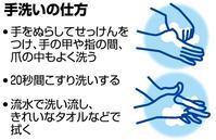化粧の前にも…………感染予防を!!! - SPORTS 憲法  政治