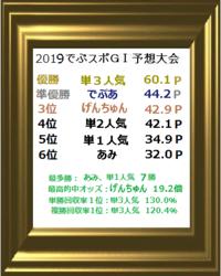 2019でぷスポGⅠ予想大会【表彰式】 - でぷスポ12号館