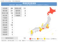 2/29 RDD大阪の残念なお知らせです osl-nara - 『奈良骨化症患者の会』