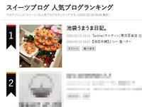 スイーツブログ1位、ありがとうございます! - 岐阜うまうま日記(旧:池袋うまうま日記。)