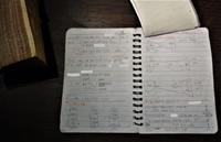 メモ帳一枚板のサイズ - SOLiD「無垢材セレクトカタログ」/ 材木店・製材所 新発田屋(シバタヤ)