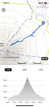 羊蹄山バックカントリー - 秀岳荘みんなのブログ!!