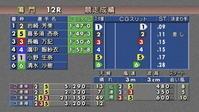 (鳴門12R)G2第4回レディースオールスター優勝戦 - Macと日本酒とGISのブログ