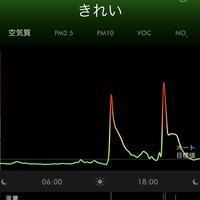 空気清浄機購入♪快適ダイソンアプリが面白い! - わたし的日常☆東京☆おもちゃで幼児教育〜中学受験