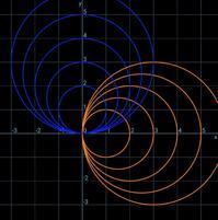オレンジの円群に直交する曲線は? - 得点を増やす方法を教えます。困ってる人の手助けします。1p500円より。