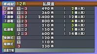 (平和島12R)SG第55回ボートレースクラシック優勝戦 - Macと日本酒とGISのブログ