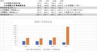 日本国内の感染者は外国人 - 19450815's Blog